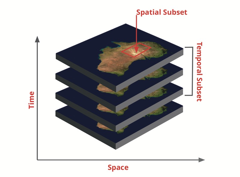 Data Cubes In Australian Agriculture Environment Systems
